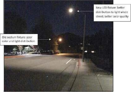 LED street lighting installation starting soon